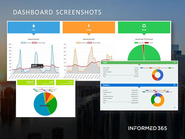 Dashboard Screenshots